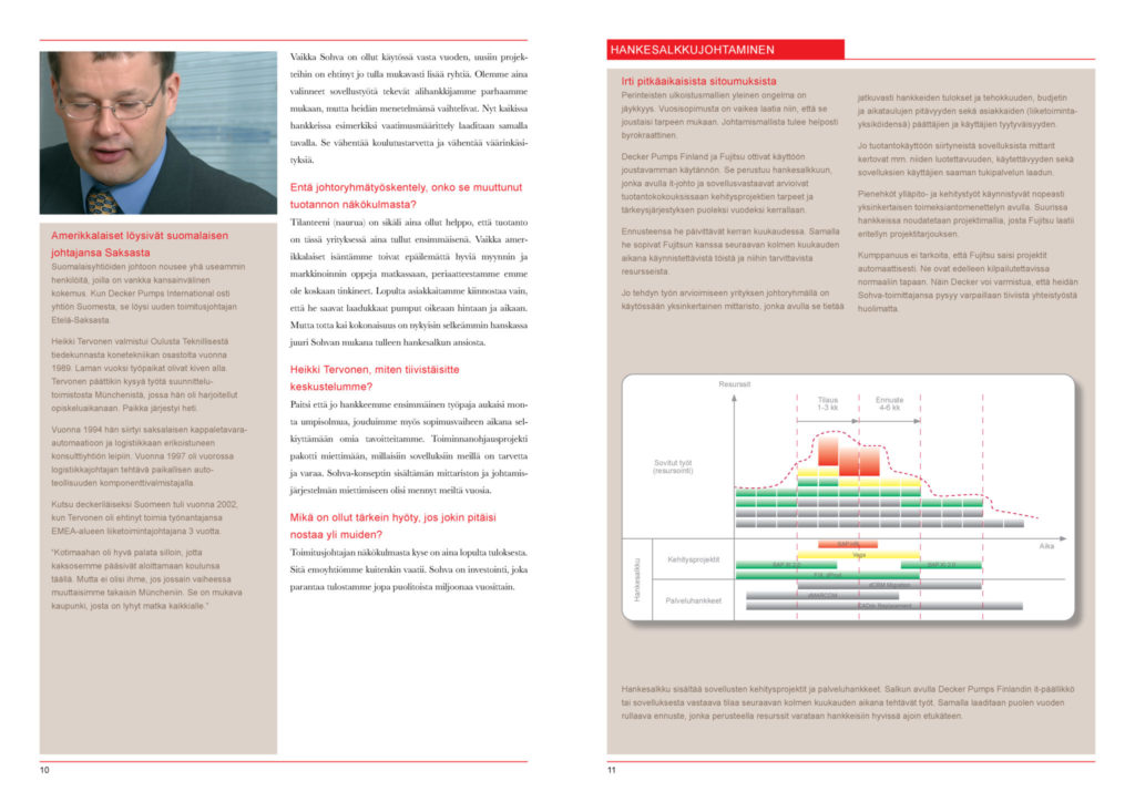 Vasemmalla sivulla on kerrottu toimitusjohtaja Heikki Tervosen taustoista. Aukeaman oikea puoli kuvaa sitä, mitä hankesalkkujohtaminen tarkoittaa käytännössä.