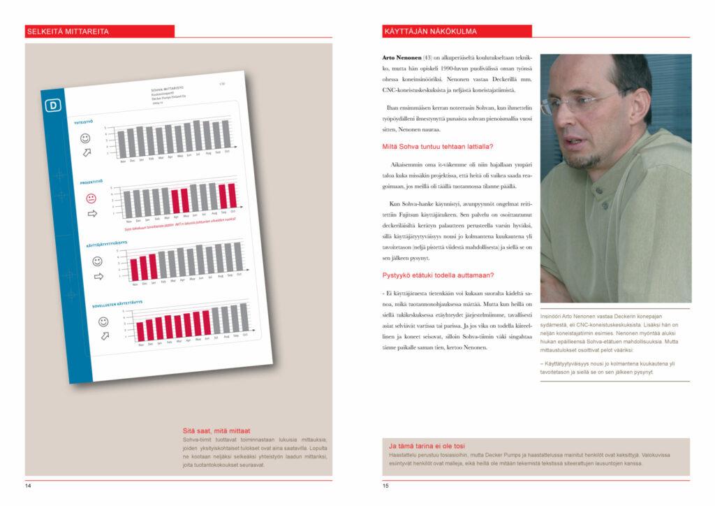 Usein tuotteistaminen kannattaa aloittaa mittareista. Fujitsun sovelluspalvelun tärkeimmiksi mittareiksi valittiin yhteistyö, projektityö, käyttäjätyytyväisyys ja sovellusten käytettävyys. Kunkin mittarin muutokset raportoitiin palvelun ohjausryhmän kokouksissa.