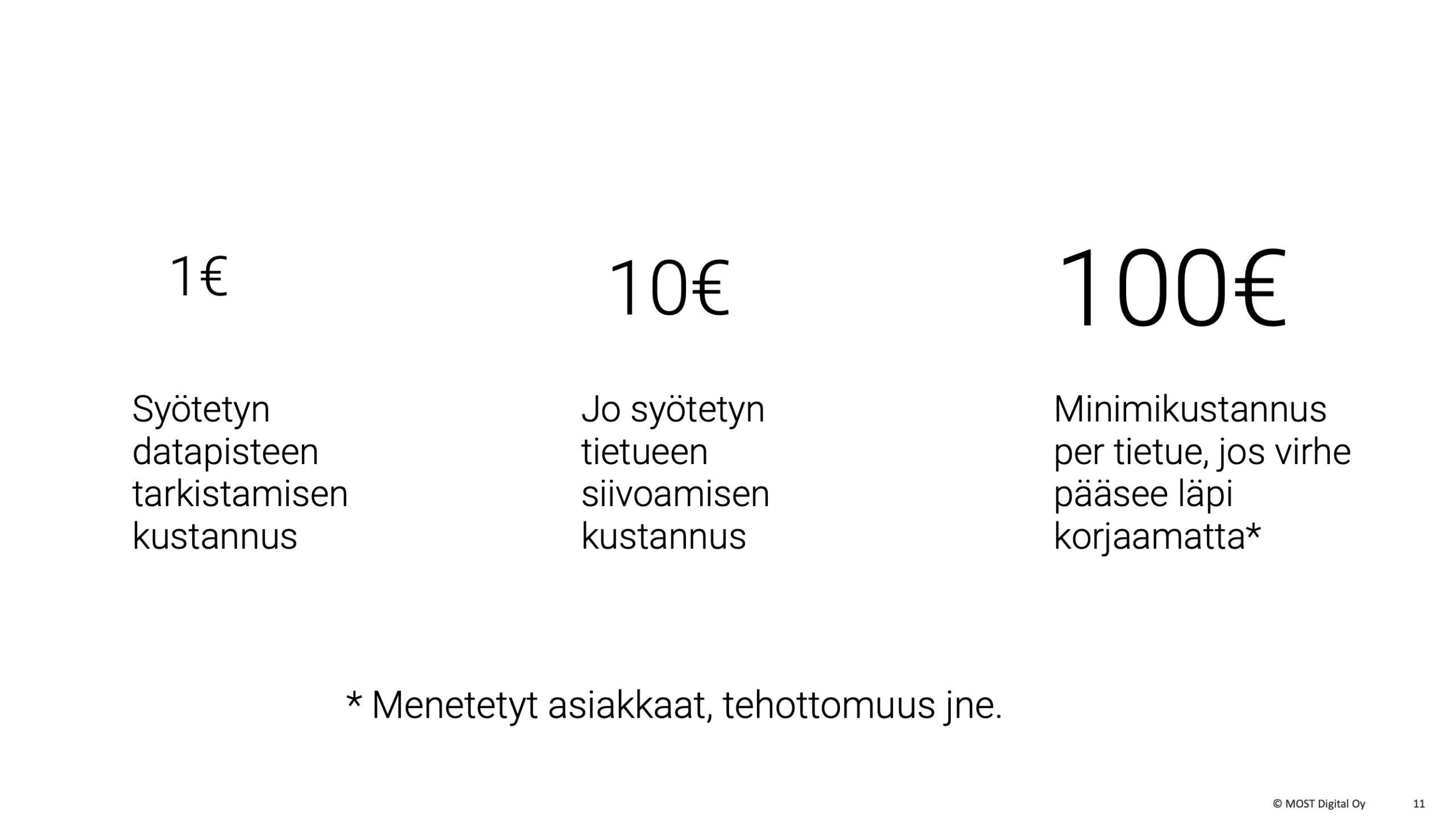 OIVA-ohjelmistorobotti, MYYNTISESITYS, osa 1, sivu 10: Sääntö sanoo, että jos datan syöttäminen maksaa euron, tiedon tarkastaminen & korjaaminen maksaa kympin. Mutta jos virhe pääsee läpi esimerkiksi tuotantoon, silloin se johtaa vähintään satasen kuluihin.