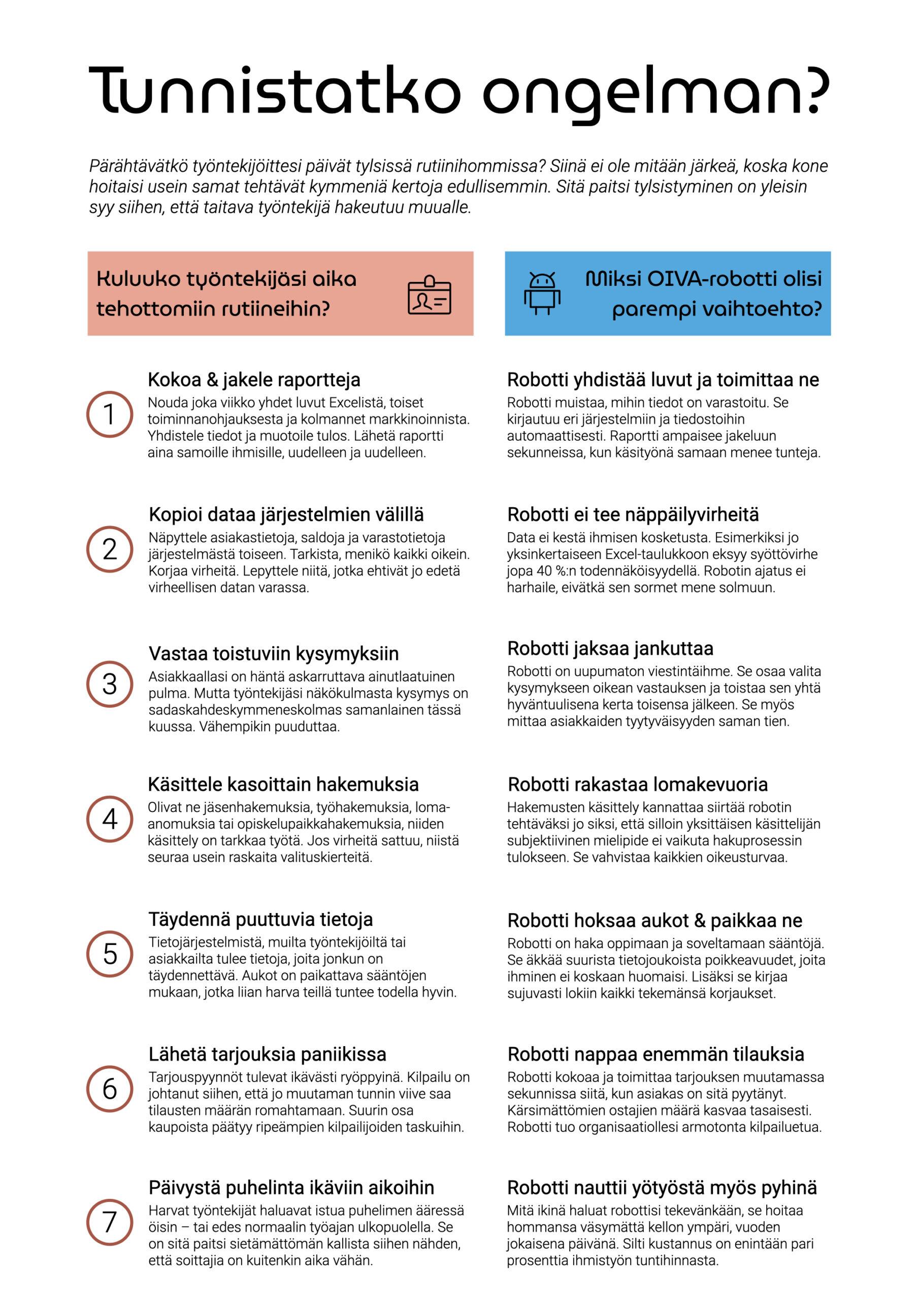 OIVA-ohjelmistorobotti, ESITE, sivu 2/4: Tässä yhdelle sivulle on tiivistetty seitsemän tylsää rutiinihommaa, jotka ohjelmistorobotti hoitaisi ihmistä edullisemmin ja laadukkaammin.